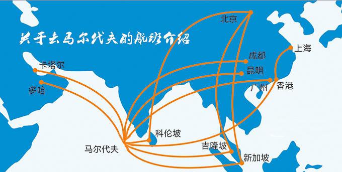 中国去马尔代夫航空公司介绍 注意:列出部分航班信息仅供参考,由于