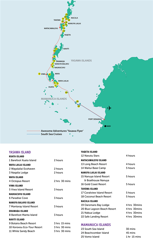 斐济去外岛需要多久